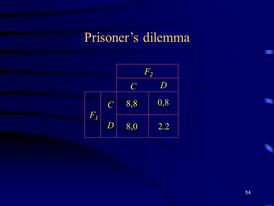 54 C D C D F2F2 F1F1 Prisoner's dilemma 2.2 8,8 0,8 8,0