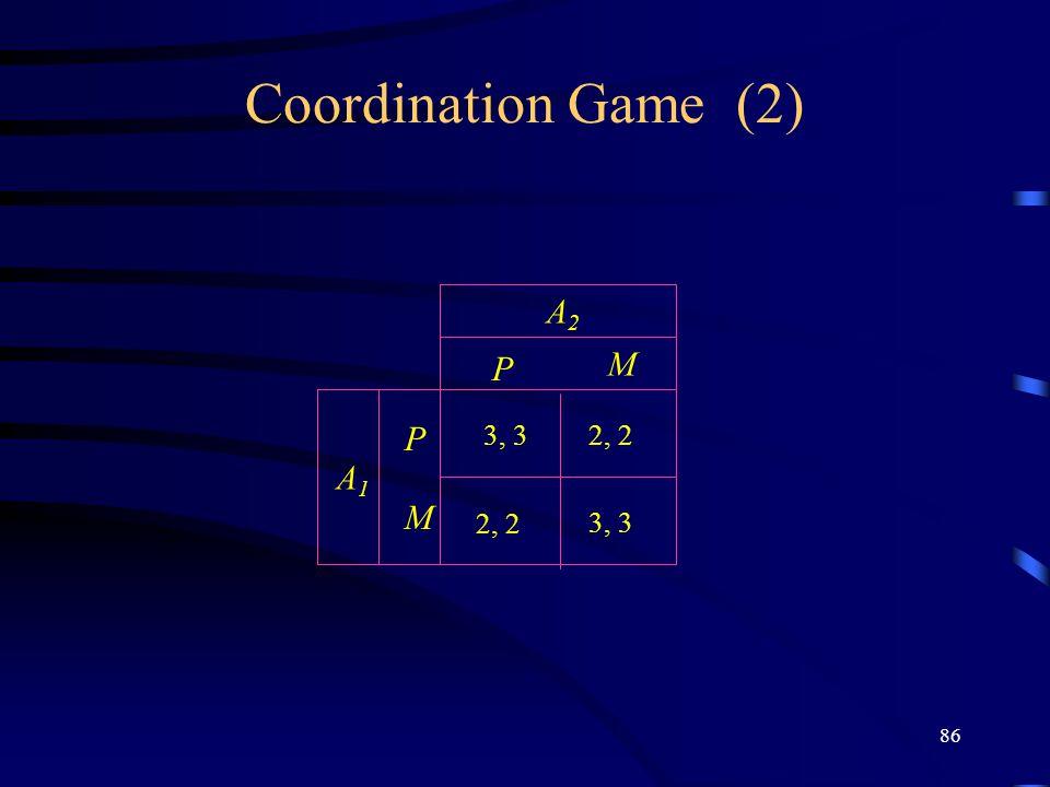 86 Coordination Game (2) P M P M A2A2 A1A1 3, 3 2, 2