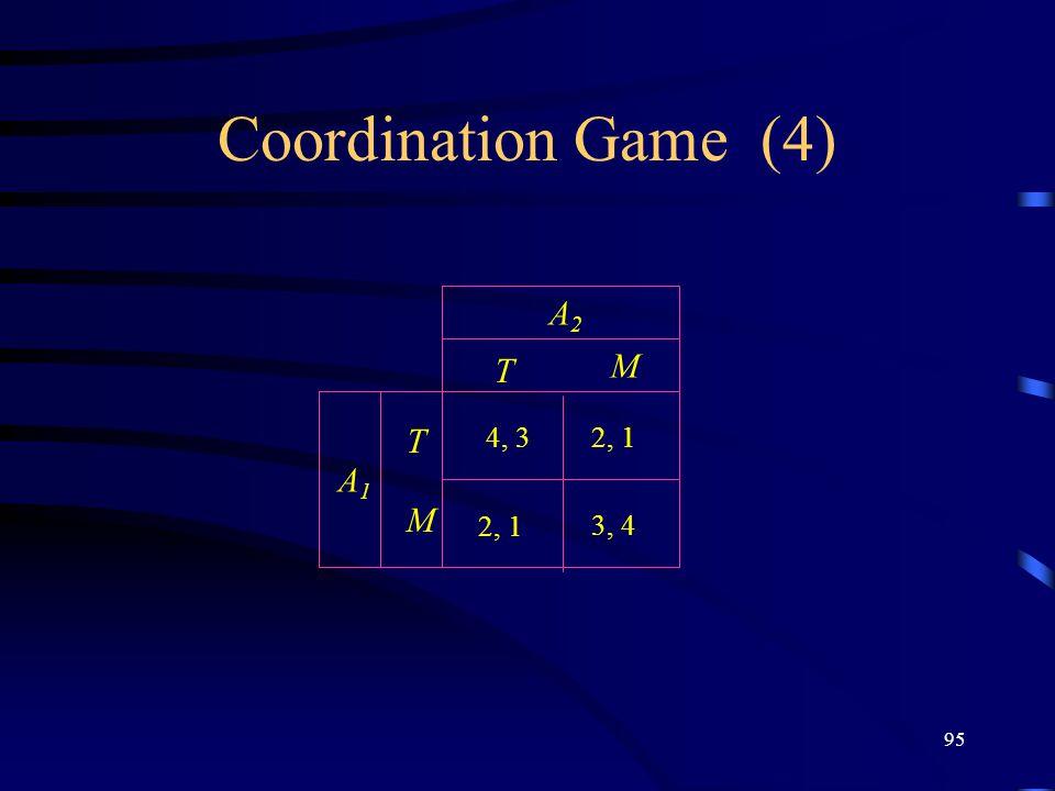 95 Coordination Game (4) T M T M A2A2 A1A1 3, 4 4, 32, 1