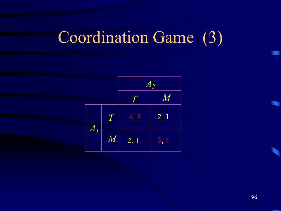 96 Coordination Game (3) T M T M A2A2 A1A1 3, 4 4, 32, 1