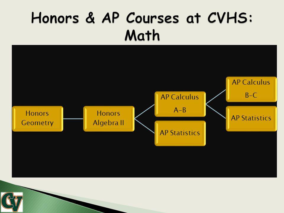Honors Geometry Honors Algebra II AP Calculus A-B AP Calculus B-C AP Statistics