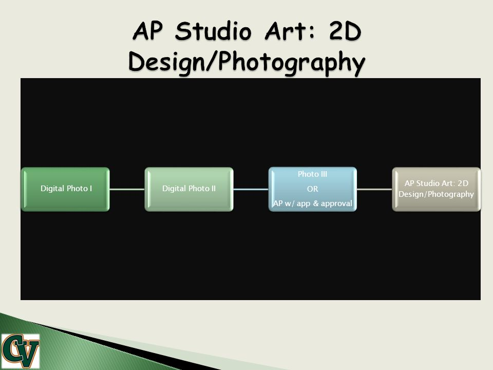 Digital Photo IDigital Photo II Photo III OR AP w/ app & approval AP Studio Art: 2D Design/Photography