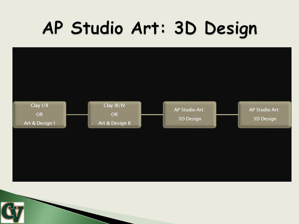 Clay I/II OR Art & Design I Clay III/IV OR Art & Design II AP Studio Art: 3D Design AP Studio Art: 3D Design