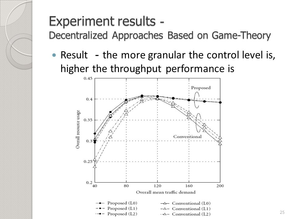 Experiment results - Decentralized Approaches Based on Game-Theory Result - the more granular the control level is, higher the throughput performance is 25