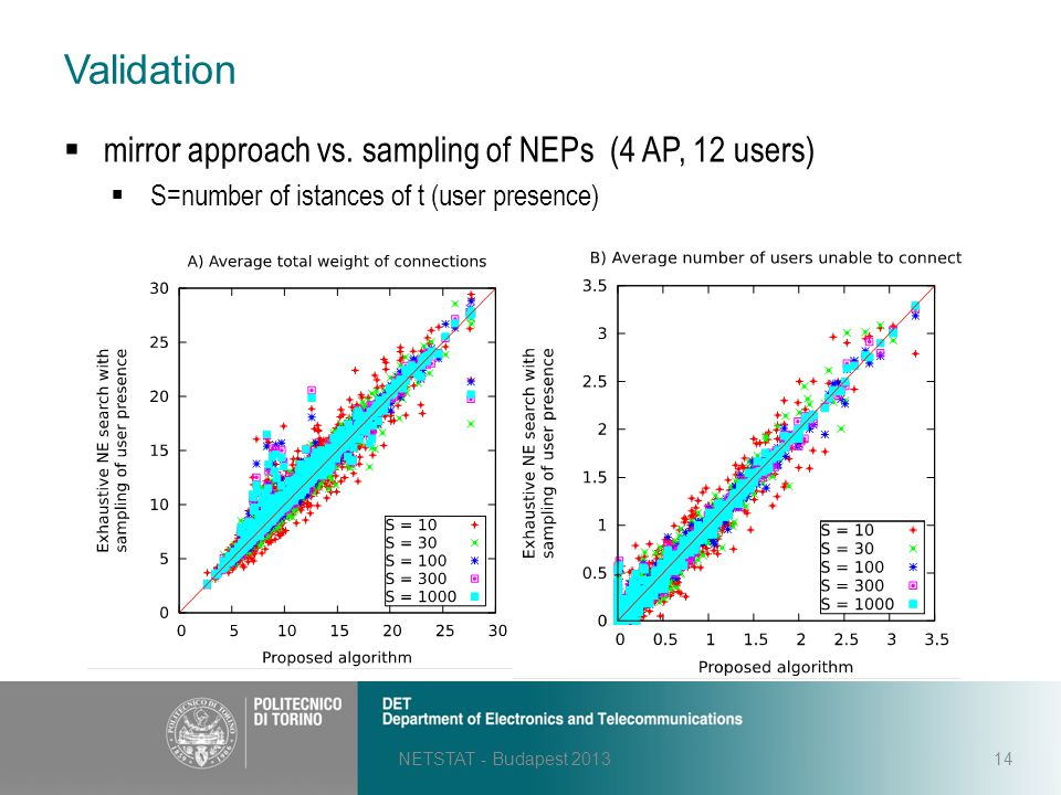 Validation NETSTAT - Budapest 201314  mirror approach vs. sampling of NEPs (4 AP, 12 users)  S=number of istances of t (user presence)