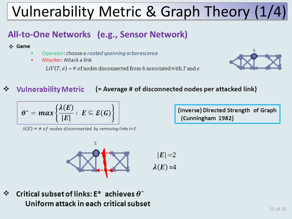 of 33 All-to-One Networks (e.g., Sensor Network) S Vulnerability Metric Game Operator: choose a rooted spanning arborescence Attacker: Attack a link (Inverse) Directed Strength of Graph (Cunningham 1982)    (= Average # of disconnected nodes per attacked link) S 20 Vulnerability Metric & Graph Theory (1/4)