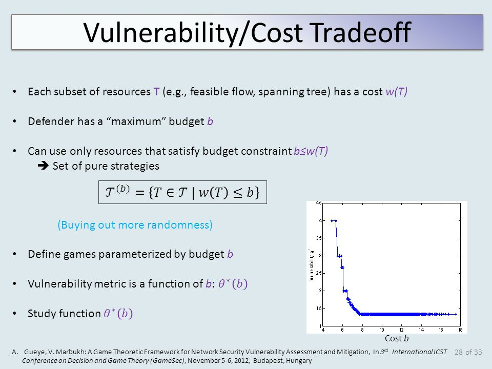 of 33 28 Cost b Vulnerability/Cost Tradeoff A.Gueye, V.