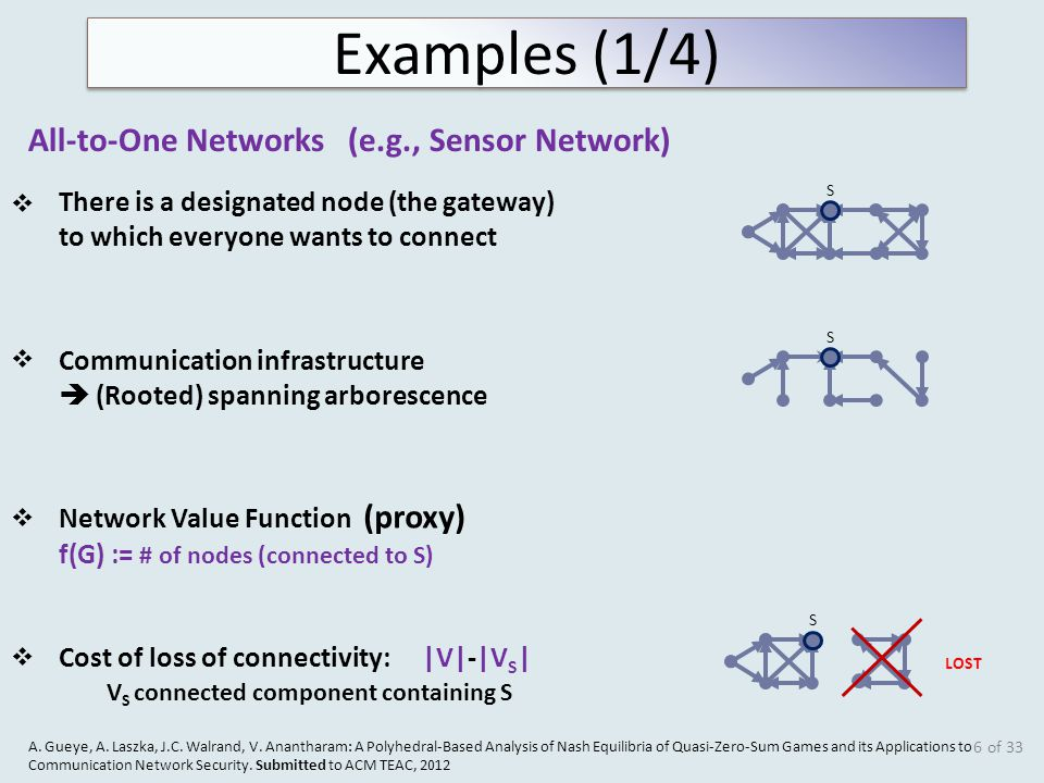 of 33 All-to-One Networks (e.g., Sensor Network) S LOST Cost of loss of connectivity: |V|-|V S | V S connected component containing S S There is a designated node (the gateway) to which everyone wants to connect   Network Value Function (proxy) f(G) := # of nodes (connected to S)  Communication infrastructure  (Rooted) spanning arborescence  S A.