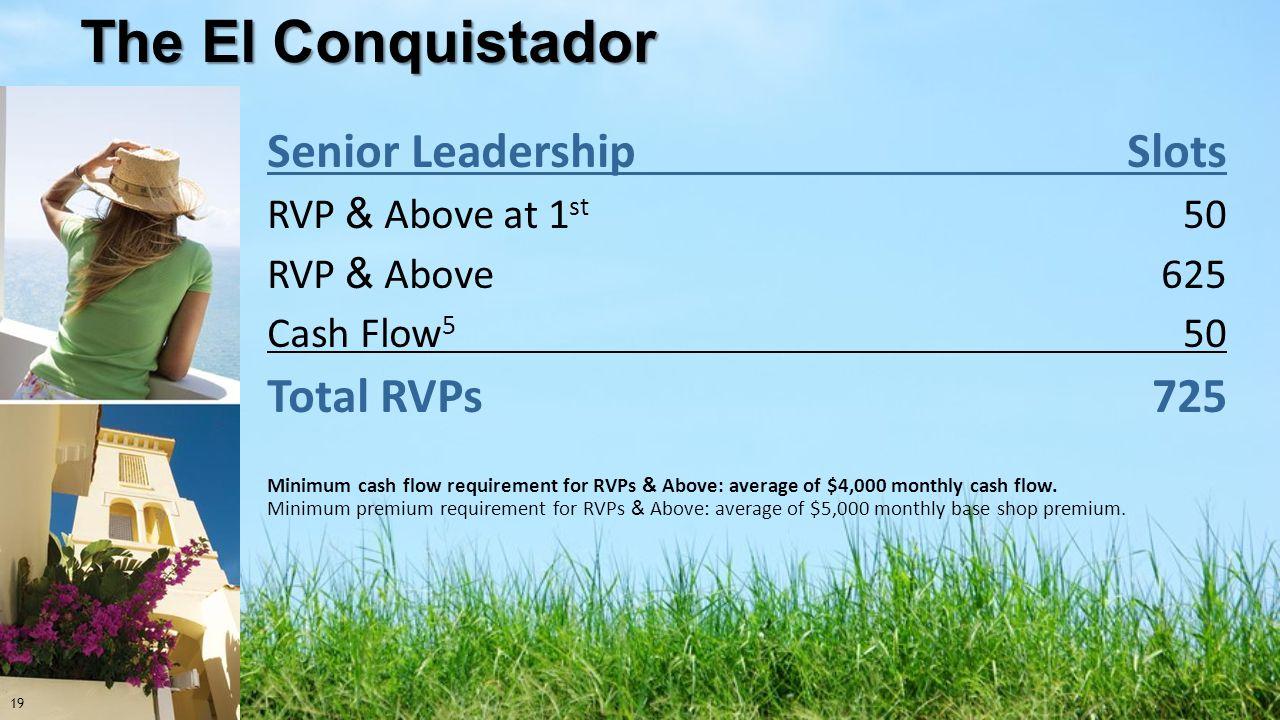 The El Conquistador Senior LeadershipSlots RVP & Above at 1 st 50 RVP & Above625 Cash Flow 5 50 Total RVPs725 Minimum cash flow requirement for RVPs &