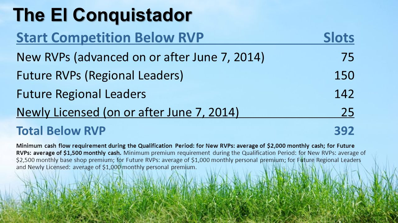 The El Conquistador Start Competition Below RVPSlots New RVPs (advanced on or after June 7, 2014)75 Future RVPs (Regional Leaders)150 Future Regional