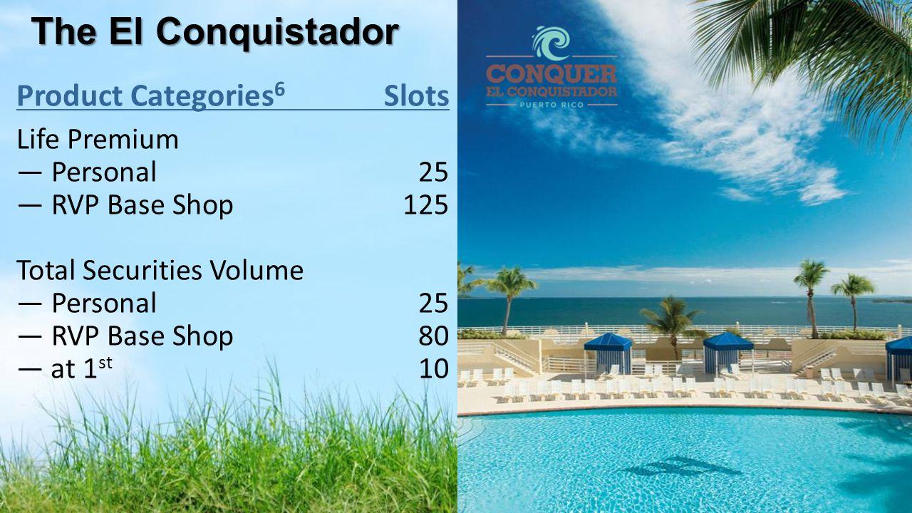 The El Conquistador Product Categories 6 Slots Life Premium — Personal25 — RVP Base Shop125 Total Securities Volume — Personal25 — RVP Base Shop80 — a