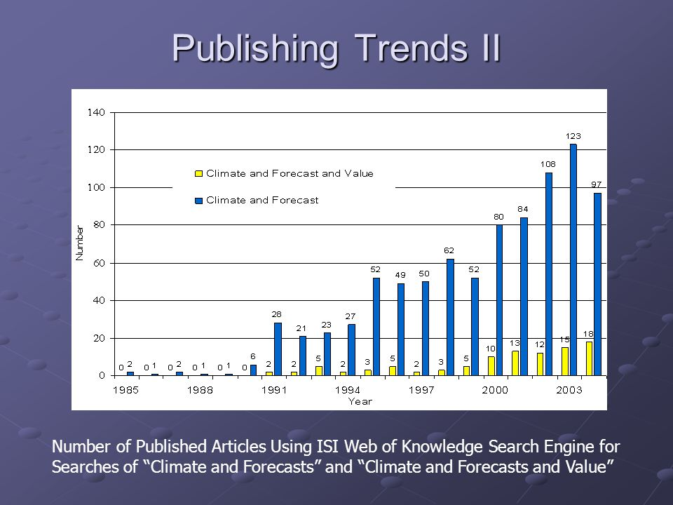 "Publishing Trends II Number of Published Articles Using ISI Web of Knowledge Search Engine for Searches of ""Climate and Forecasts"" and ""Climate and Fo"