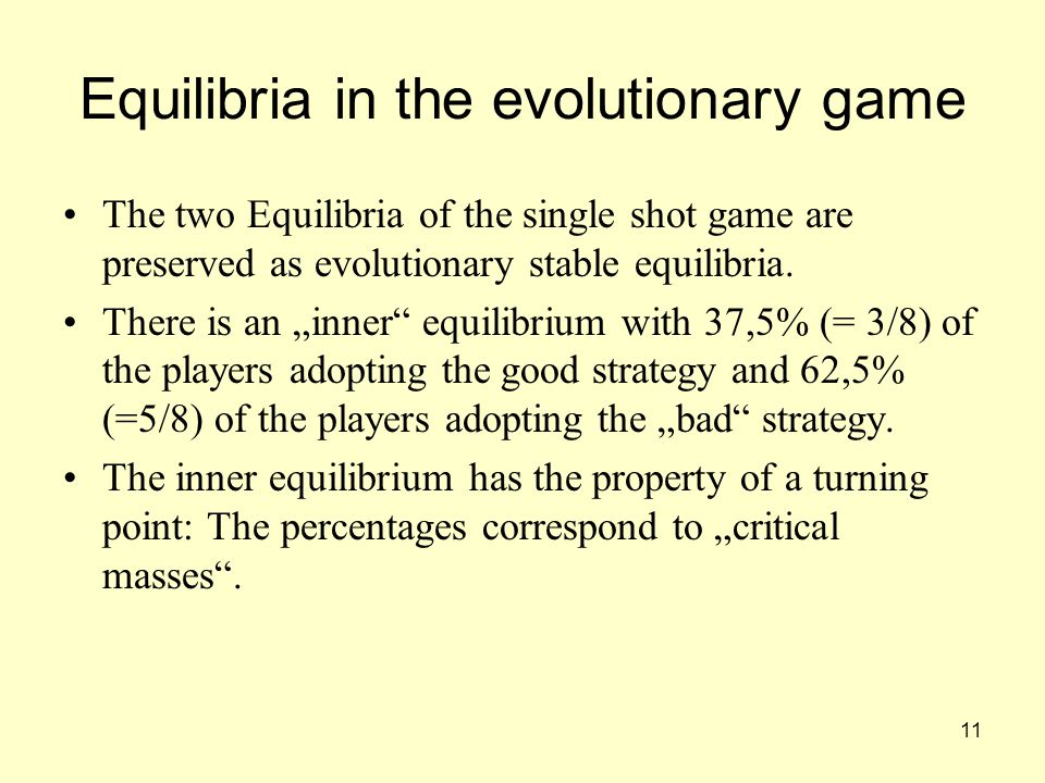 11 Equilibria in the evolutionary game The two Equilibria of the single shot game are preserved as evolutionary stable equilibria.
