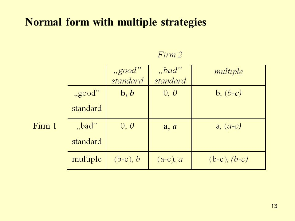13 Normal form with multiple strategies