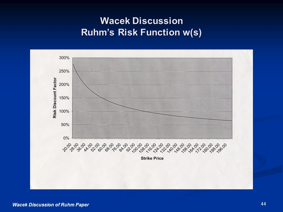 Wacek Discussion of Ruhm Paper 44 Wacek Discussion Ruhm's Risk Function w(s)
