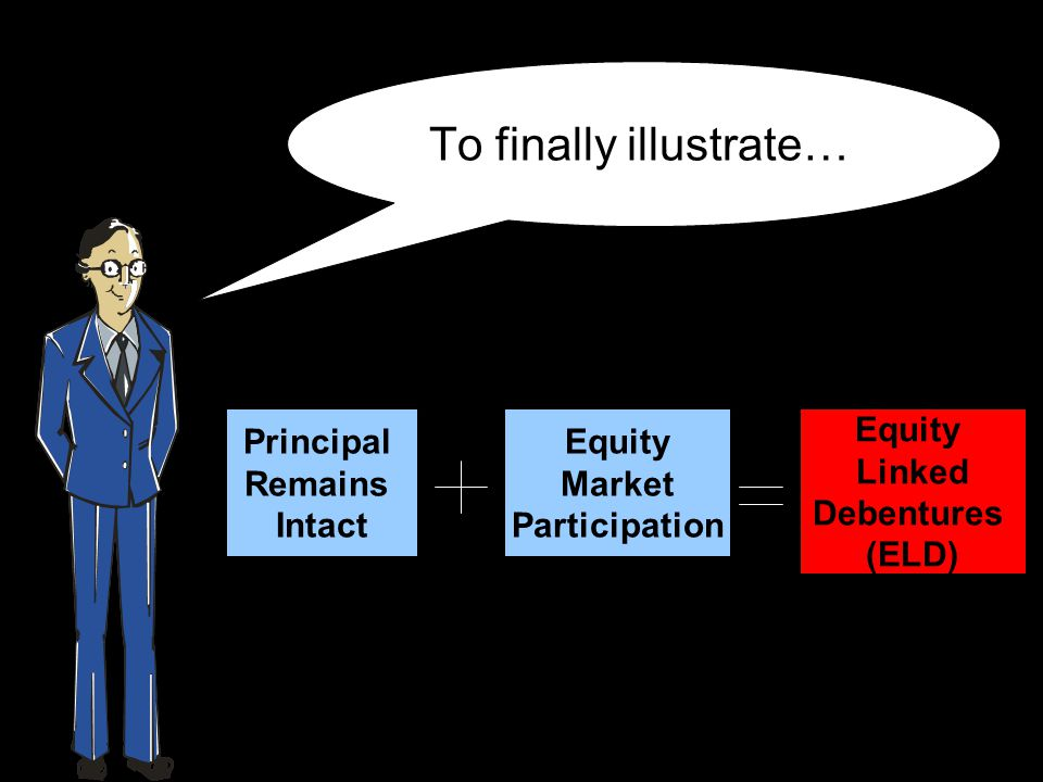 To finally illustrate… Principal Remains Intact Equity Linked Debentures (ELD) Equity Market Participation