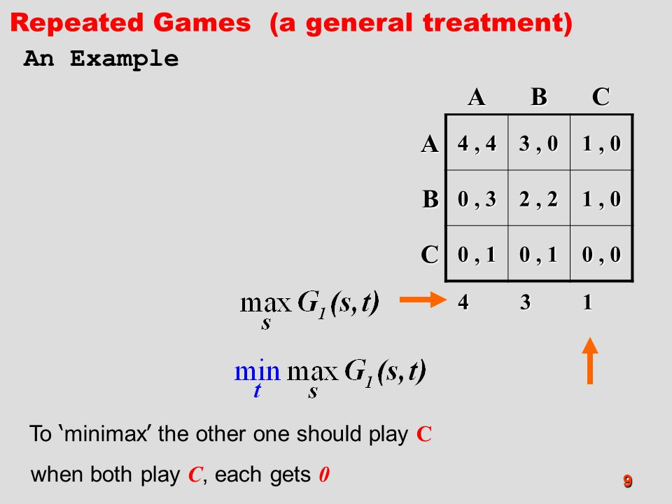 10 Repeated Games (a general treatment) An Example ABC A 4, 4 3, 0 1, 0 B 0, 3 2, 2 1, 0 C 0, 1 0, 0 not (C,C) BC (B,B) not (B,B) C (C,C) C not (C,C) all (C,C) 12k.........