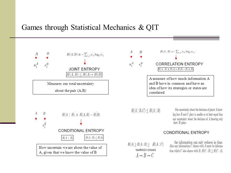 Games through Statistical Mechanics & QIT JOINT ENTROPY Measures our total uncertainty about the pair (A,B) CORRELATION ENTROPY A measure of how much information A and B have in common and have an idea of how its strategies or states are correlated.