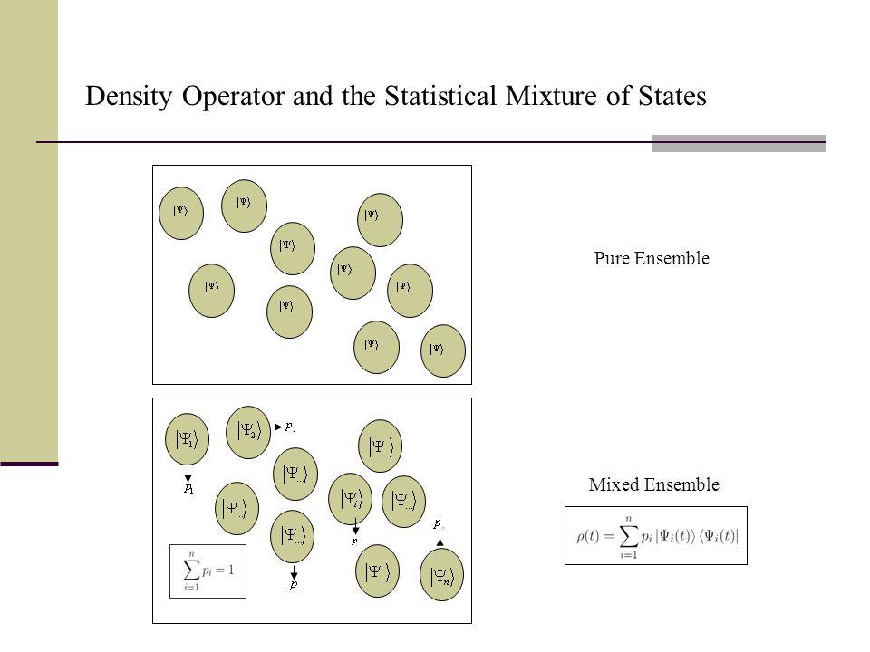 Populations Coherences Density Operator Von Neumann Equation: