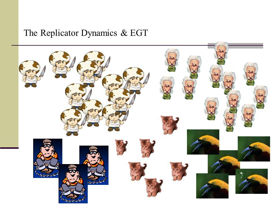 The Replicator Dynamics & EGT