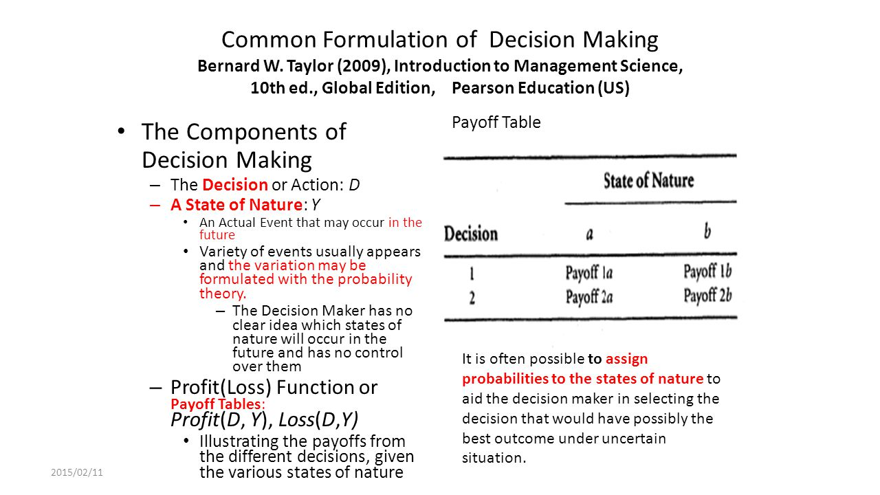Common Formulation of Decision Making Bernard W.