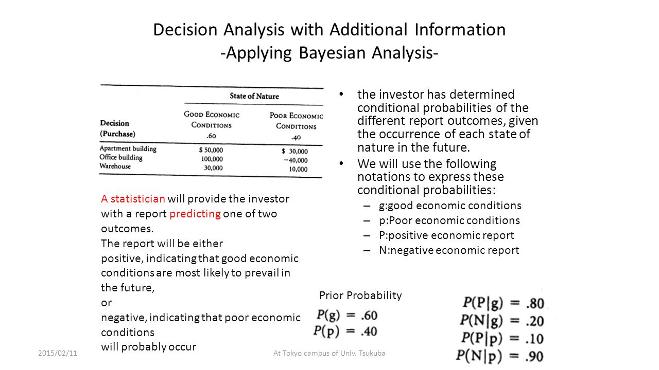 Decision Analysis with Additional Information -Applying Bayesian Analysis- the investor has determined conditional probabilities of the different report outcomes, given the occurrence of each state of nature in the future.