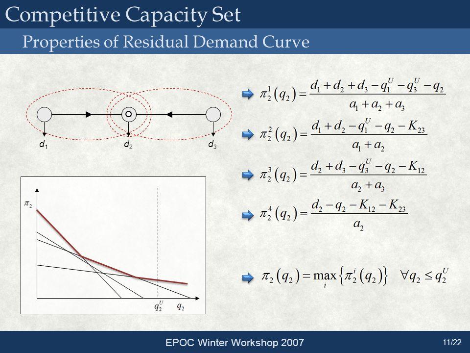 Properties of Residual Demand Curve EPOC Winter Workshop 2007 11/22 Competitive Capacity Set d1d1 d2d2 d3d3