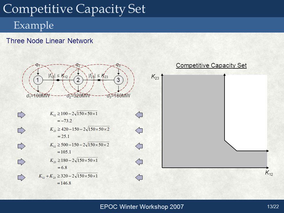 123 Three Node Linear Network Example K 12 K 23 EPOC Winter Workshop 2007 13/22 Competitive Capacity Set d 1 =100MWd 2 =320MWd 3 =180MW q1q1 q2q2 q3q3