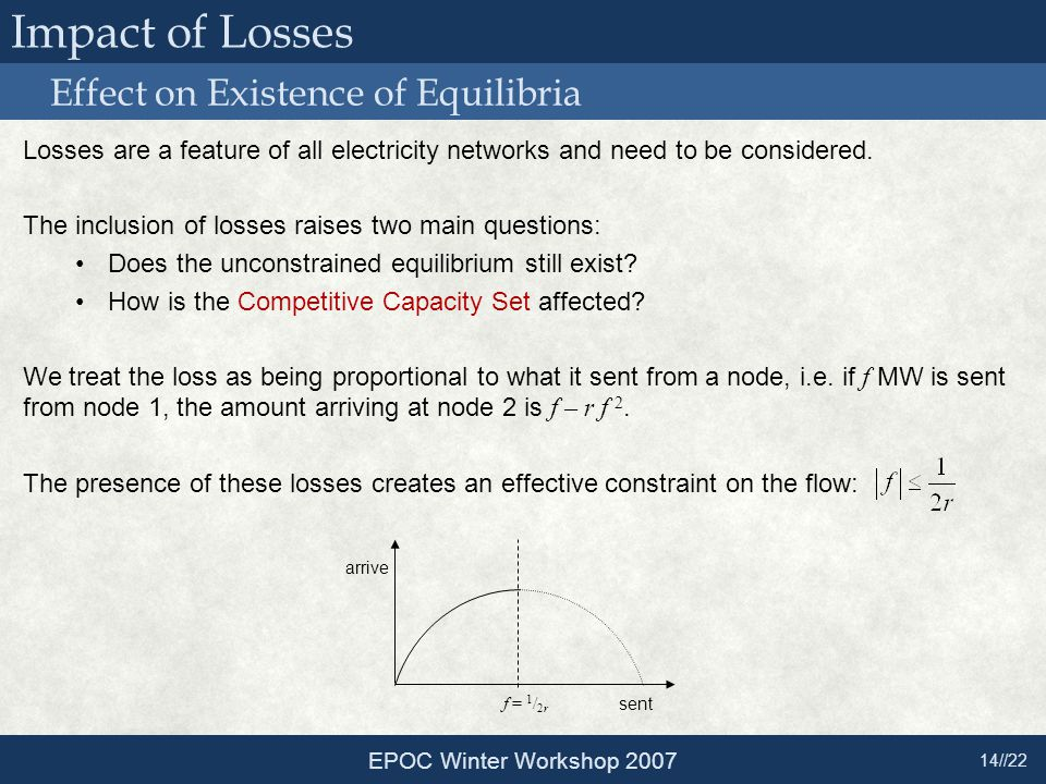 Impact of Losses Effect on Existence of Equilibria EPOC Winter Workshop 2007 14//22 Losses are a feature of all electricity networks and need to be co