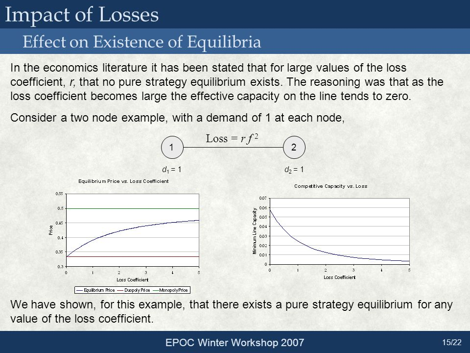 Impact of Losses Effect on Existence of Equilibria EPOC Winter Workshop 2007 15/22 In the economics literature it has been stated that for large value