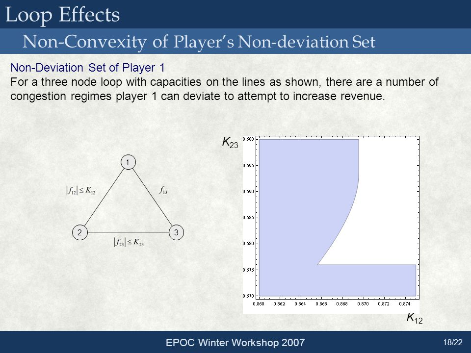 Non-Convexity of Player's Non-deviation Set EPOC Winter Workshop 2007 18/22 Loop Effects Non-Deviation Set of Player 1 For a three node loop with capa