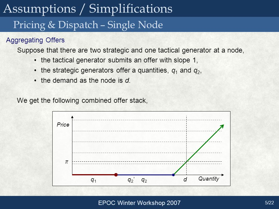 Aggregating Offers Suppose that there are two strategic and one tactical generator at a node, the tactical generator submits an offer with slope 1, th