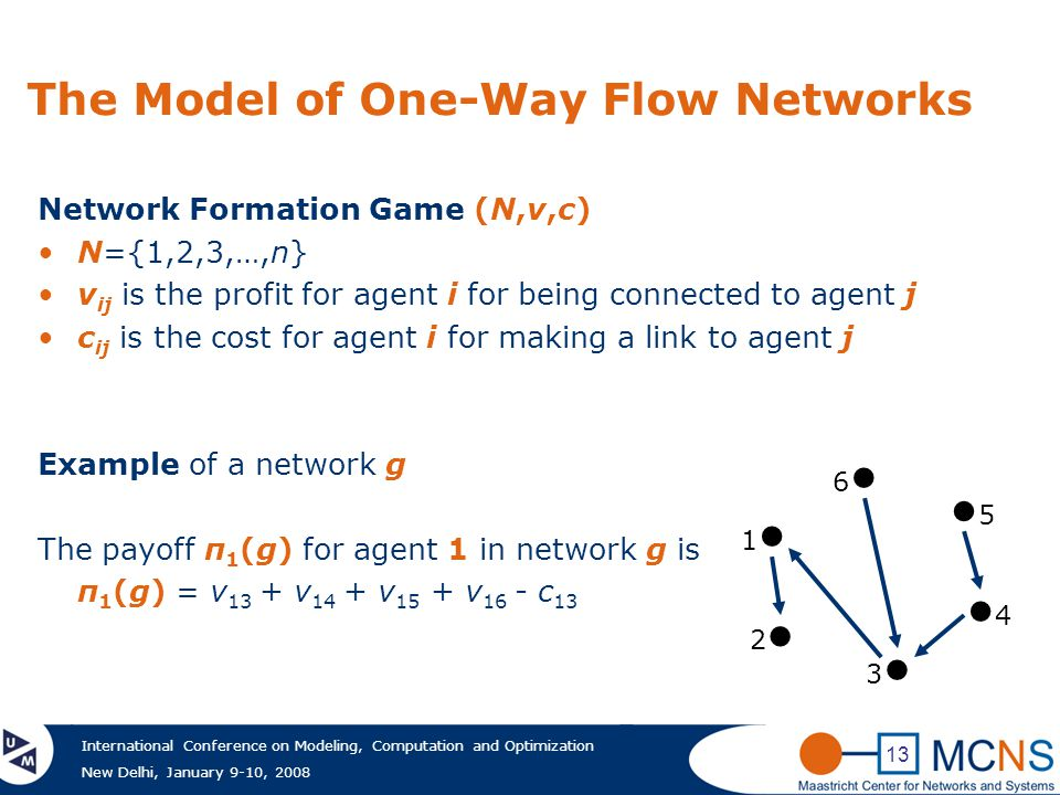 International Conference on Modeling, Computation and Optimization New Delhi, January 9-10, 2008 13 The Model of One-Way Flow Networks Network Formation Game (N,v,c) N={1,2,3,…,n} v ij is the profit for agent i for being connected to agent j c ij is the cost for agent i for making a link to agent j Example of a network g The payoff π 1 (g) for agent 1 in network g is π 1 (g) = v 13 + v 14 + v 15 + v 16 - c 13 2●2● 1●1● 3●3● ●4●4 ●5●5 6●6●