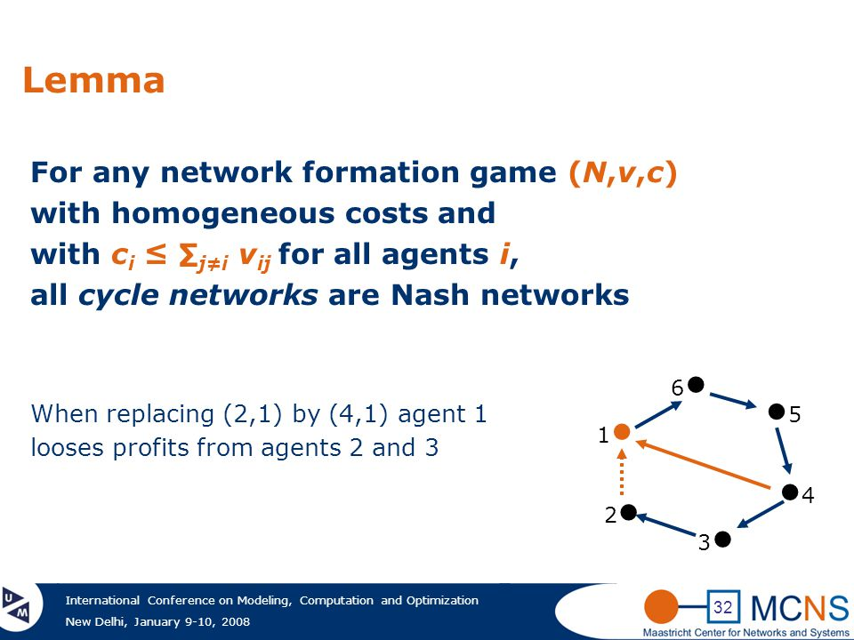 International Conference on Modeling, Computation and Optimization New Delhi, January 9-10, 2008 32 Lemma For any network formation game (N,v,c) with homogeneous costs and with c i ≤ ∑ j≠i v ij for all agents i, all cycle networks are Nash networks When replacing (2,1) by (4,1) agent 1 looses profits from agents 2 and 3 2●2● 1●1● 3●3● ●4●4 ●5●5 6●6●