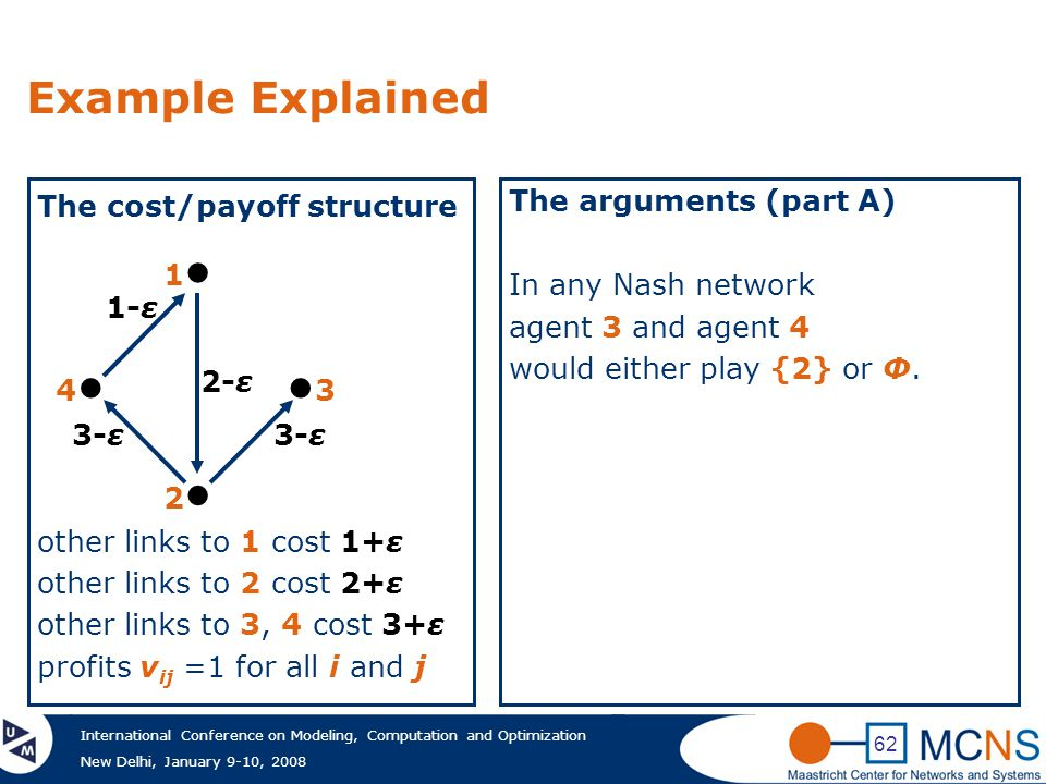 International Conference on Modeling, Computation and Optimization New Delhi, January 9-10, 2008 62 Example Explained The cost/payoff structure other links to 1 cost 1+ε other links to 2 cost 2+ε other links to 3, 4 cost 3+ε profits v ij =1 for all i and j 1●1● 2●2● 4●4●●3●3 1-ε 2-ε 3-ε The arguments (part A) In any Nash network agent 3 and agent 4 would either play {2} or Ф.