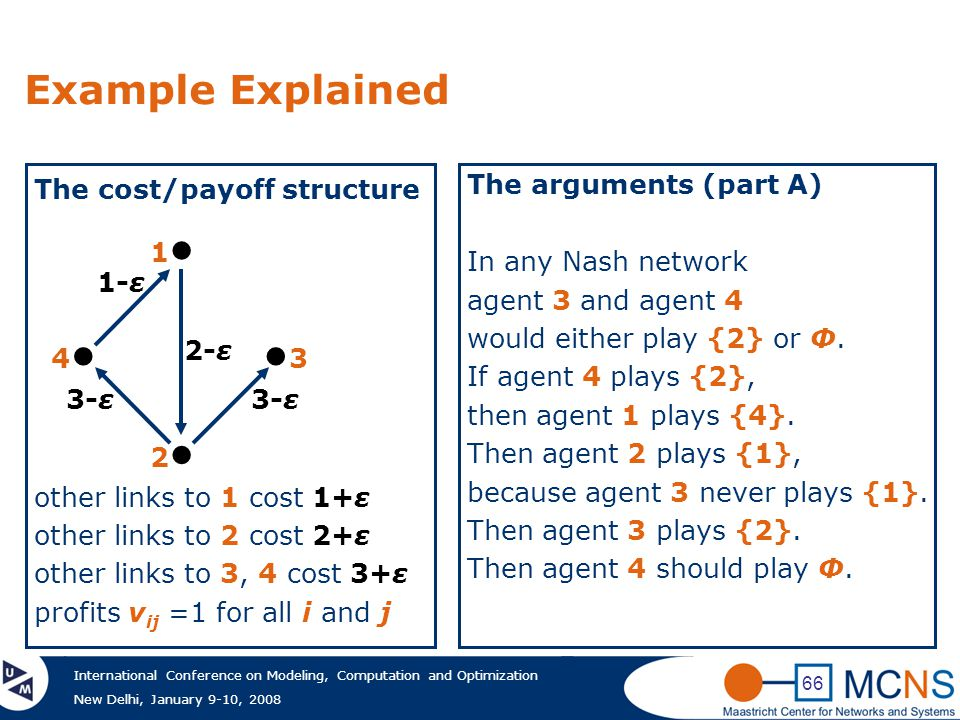 International Conference on Modeling, Computation and Optimization New Delhi, January 9-10, 2008 66 Example Explained The cost/payoff structure other links to 1 cost 1+ε other links to 2 cost 2+ε other links to 3, 4 cost 3+ε profits v ij =1 for all i and j 1●1● 2●2● 4●4●●3●3 1-ε 2-ε 3-ε The arguments (part A) In any Nash network agent 3 and agent 4 would either play {2} or Ф.