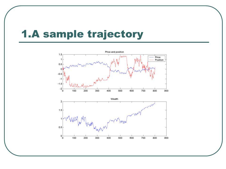 1.A sample trajectory