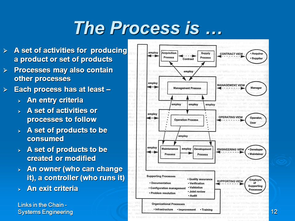 Links in the Chain - Systems Engineering12 The Process is …  A set of activities for producing a product or set of products  Processes may also contain other processes  Each process has at least –  An entry criteria  A set of activities or processes to follow  A set of products to be consumed  A set of products to be created or modified  An owner (who can change it), a controller (who runs it)  An exit criteria