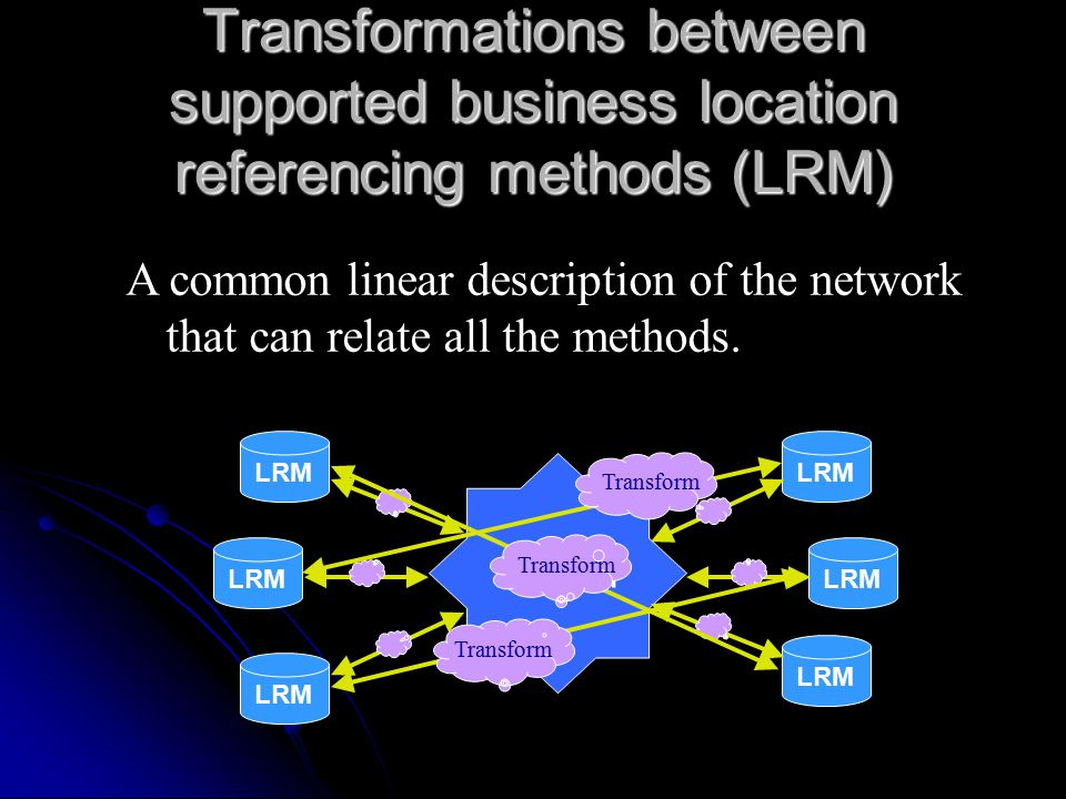 Transformations between supported business location referencing methods (LRM) A common linear description of the network that can relate all the methods.