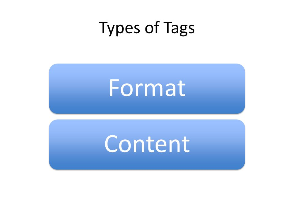 Types of Tags FormatContent