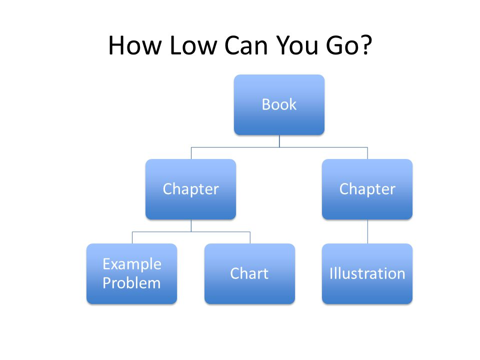 How Low Can You Go BookChapter Example Problem ChartChapterIllustration