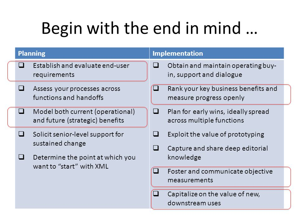 Begin with the end in mind … PlanningImplementation  Establish and evaluate end-user requirements  Assess your processes across functions and handoffs  Model both current (operational) and future (strategic) benefits  Solicit senior-level support for sustained change  Determine the point at which you want to start with XML  Obtain and maintain operating buy- in, support and dialogue  Rank your key business benefits and measure progress openly  Plan for early wins, ideally spread across multiple functions  Exploit the value of prototyping  Capture and share deep editorial knowledge  Foster and communicate objective measurements  Capitalize on the value of new, downstream uses