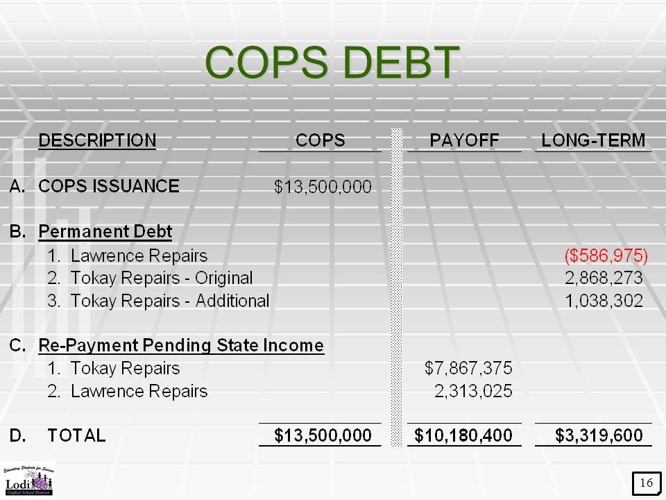 COPS DEBT 16