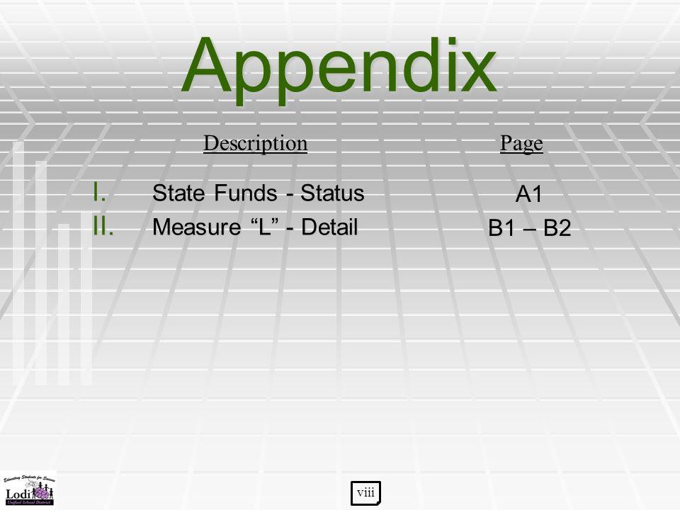 "Appendix I. State Funds - Status II. Measure ""L"" - Detail A1 B1 – B2 PageDescription viii"