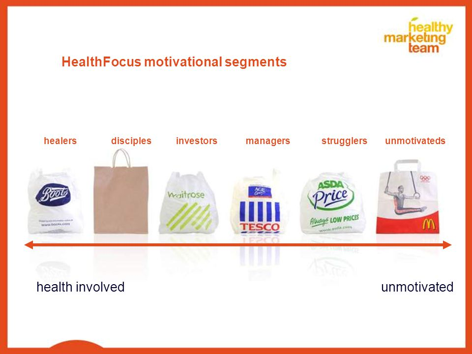 managersdisciplesinvestorshealersstrugglersunmotivateds health involvedunmotivated HealthFocus motivational segments