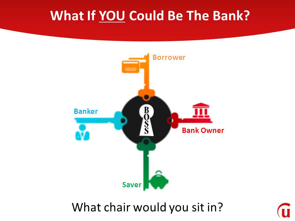 What If YOU Could Be The Bank? What chair would you sit in? Saver Borrower Banker Bank Owner