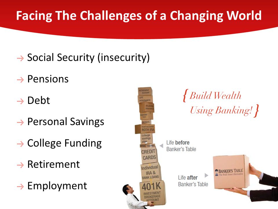 Social Security (insecurity) Pensions Debt Personal Savings College Funding Retirement Employment Facing The Challenges of a Changing World