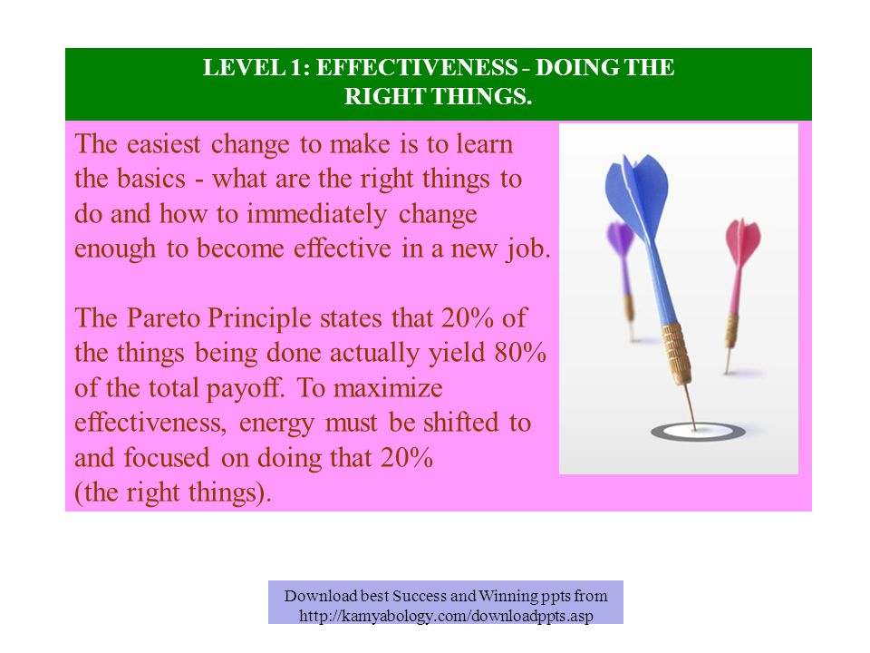 LEVEL 1: EFFECTIVENESS - DOING THE RIGHT THINGS.