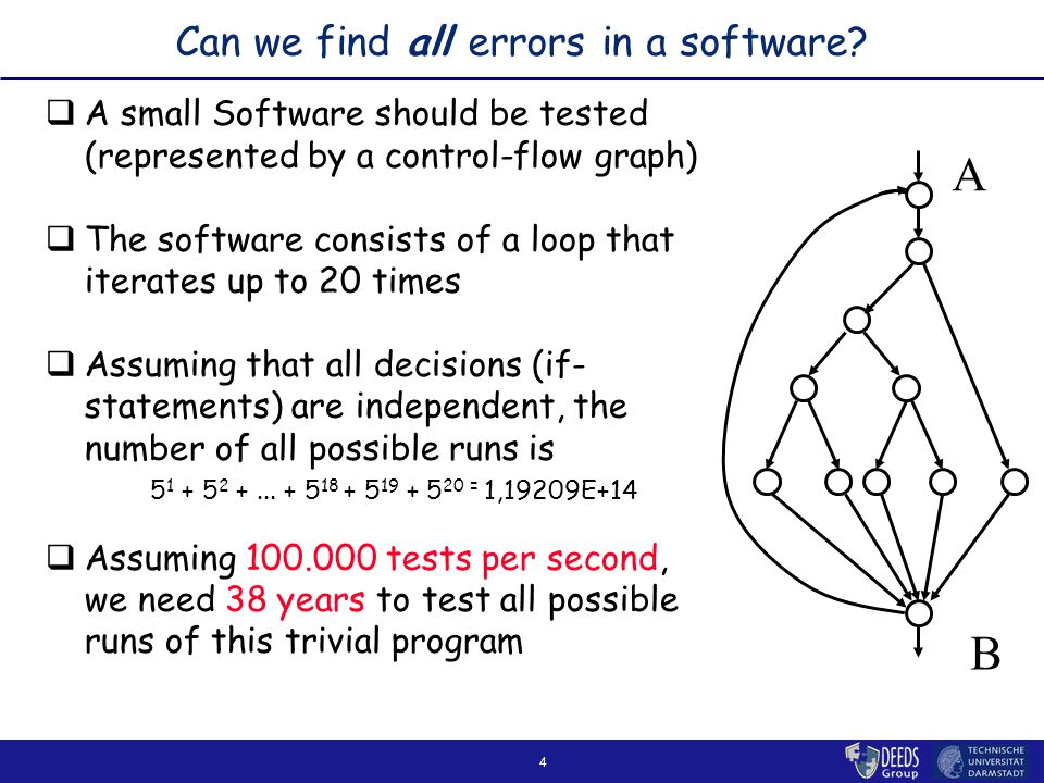 4 Can we find all errors in a software.