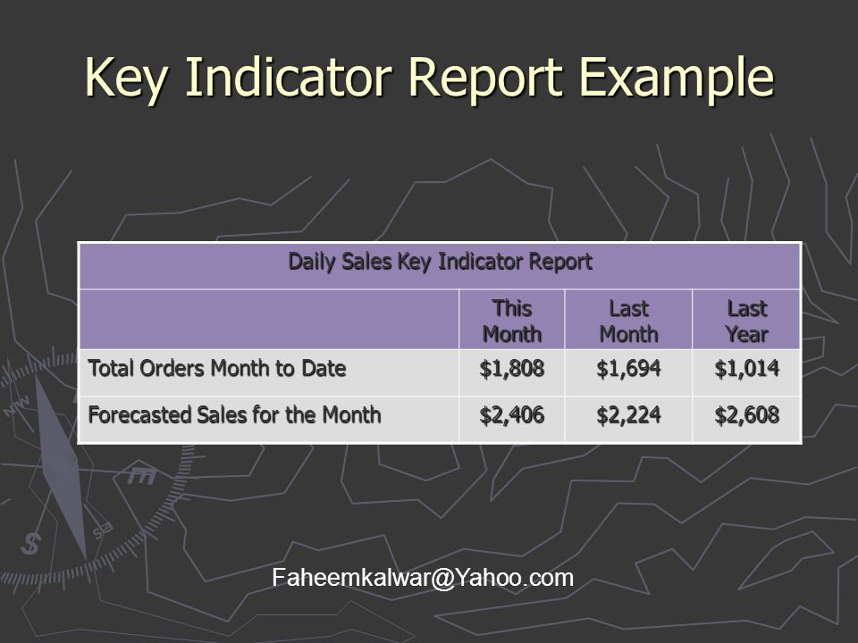 Key Indicator Report Example Daily Sales Key Indicator Report This Month Last Month Last Year Total Orders Month to Date $1,808$1,694$1,014 Forecasted